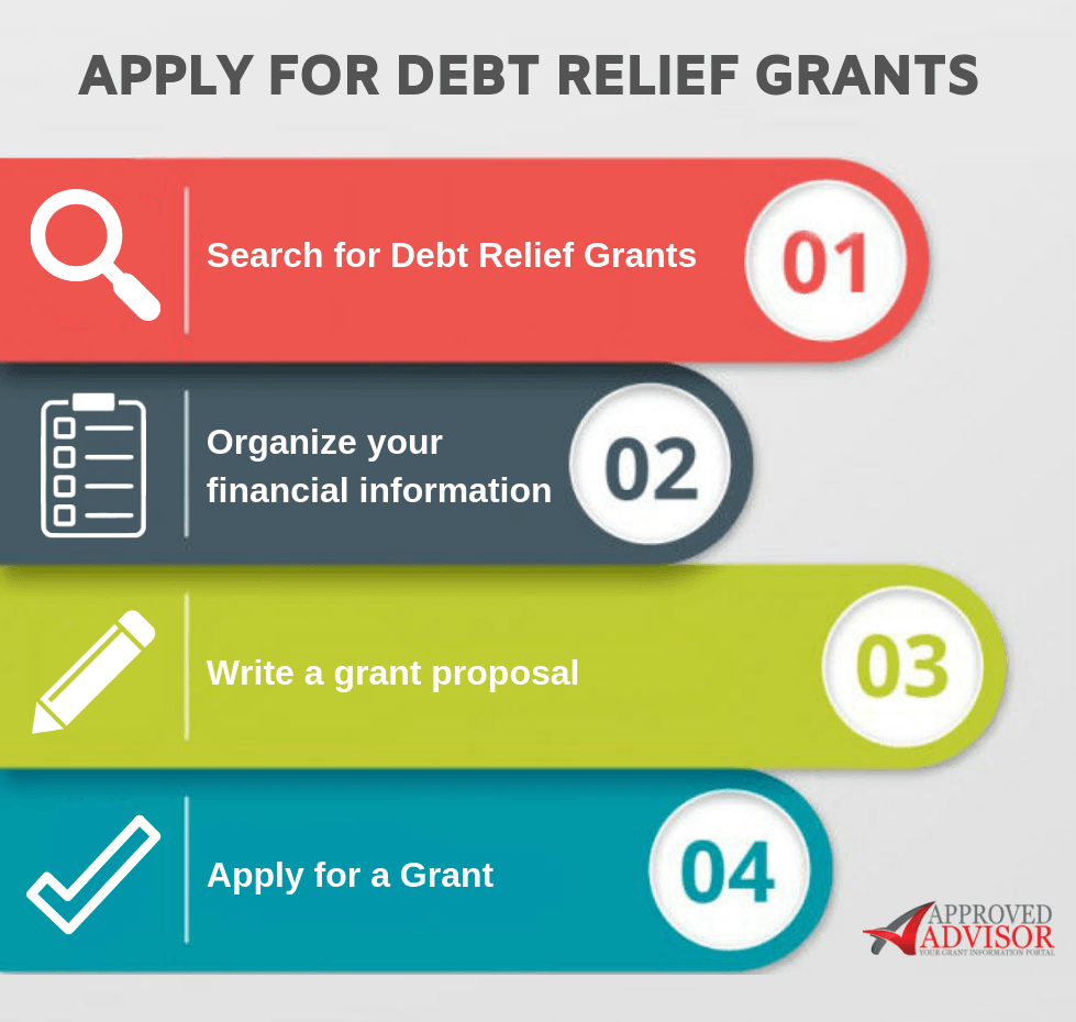 Apply Debt Relief Grants